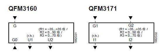 风管式温湿度传感器qfm3161